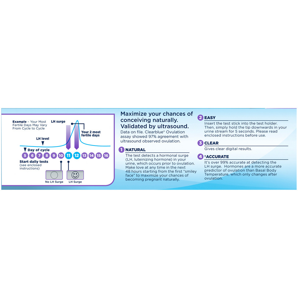 Clearblue Easy Digital Ovulation Test Easy Read One Month Supply 20